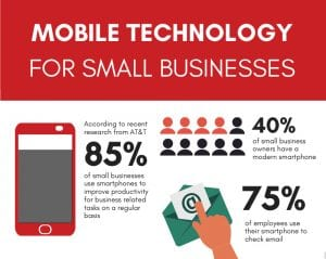 mobile technology infographic